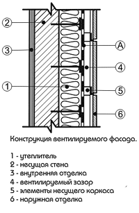 A-scheme3