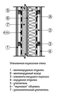 B-scheme1