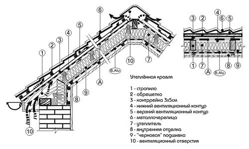 B-scheme2