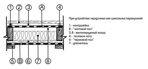 B-scheme3
