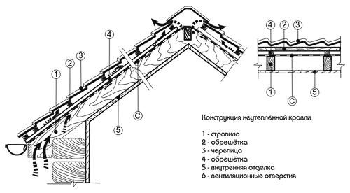C-scheme1