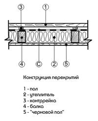 C-scheme2