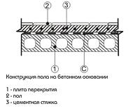 C-scheme3
