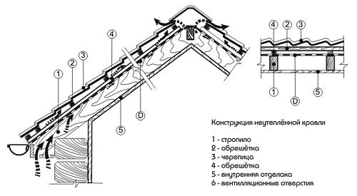 D-scheme1
