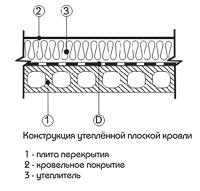 D-scheme4
