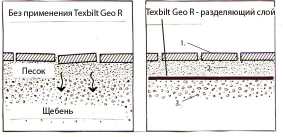 Geo-R-schema1