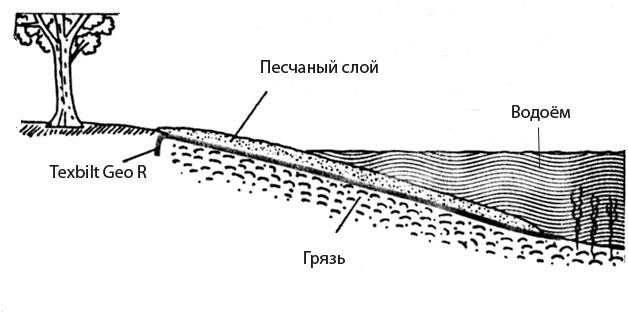 Geo-R-schema2
