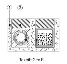 Geo-R-schema3