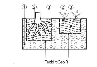 Geo-R-schema4
